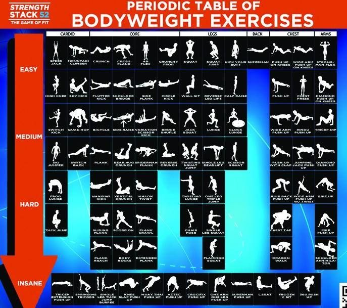 this table of exercises shows you how to get fit without any