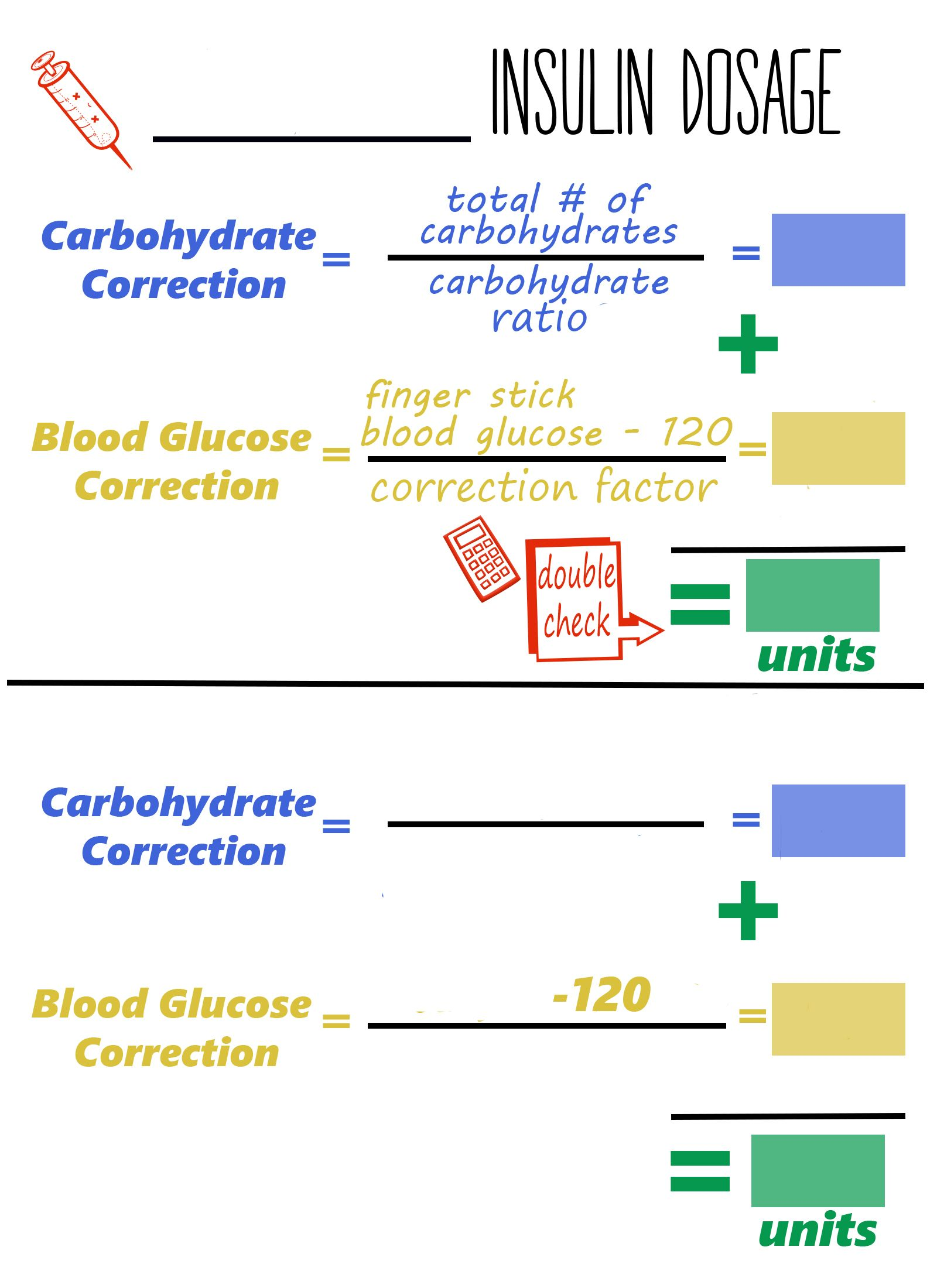 Cheat Sheet For Insulin Dosage Great For The Type 1 Child