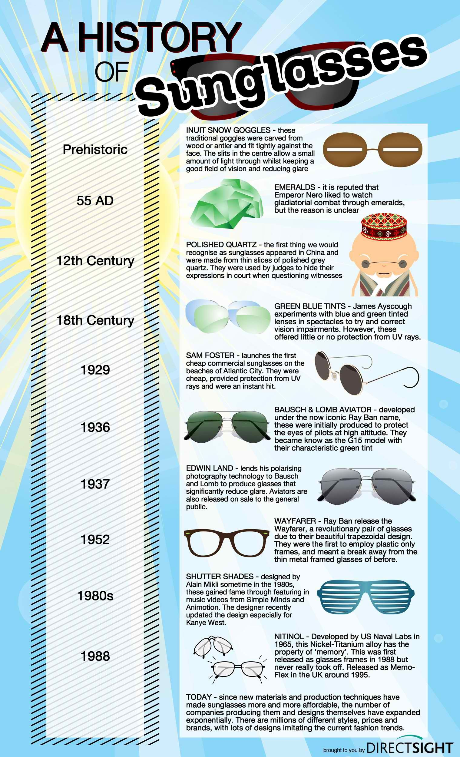 The Evolution Of Sunglasses Infographic History Eye Chart