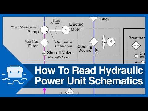 Cylinder Pressure Intensification Youtube Hydraulic Systems Hydraulic Power Unit
