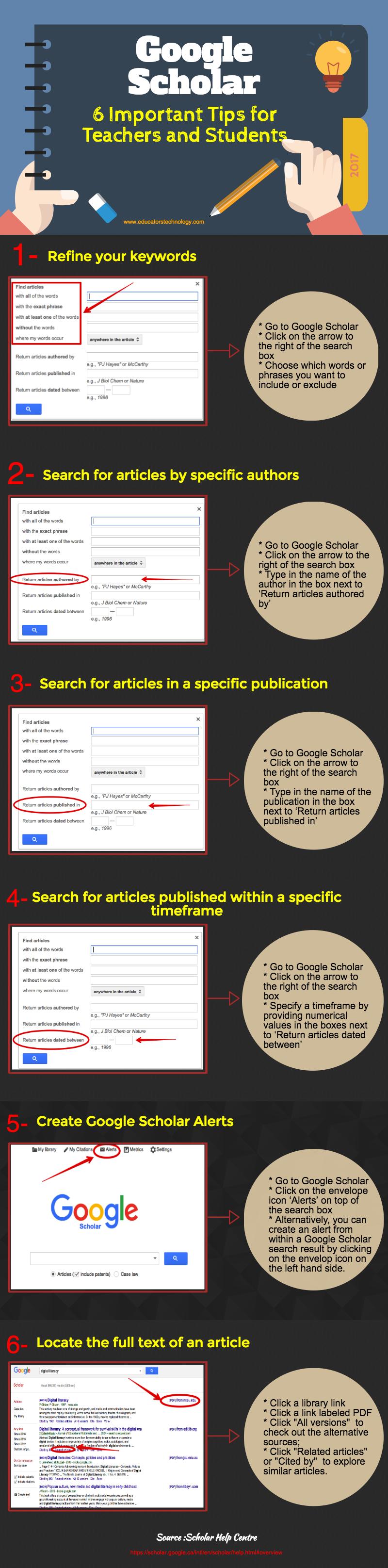 6 Basic Google Scholar Tips Every Teacher Should Know About Google Scholar Google Education Digital Literacy