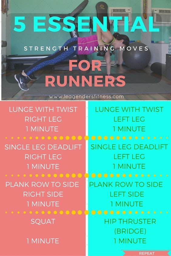 5 Essential Strength Training Moves for Runners — Lea Genders Fitness