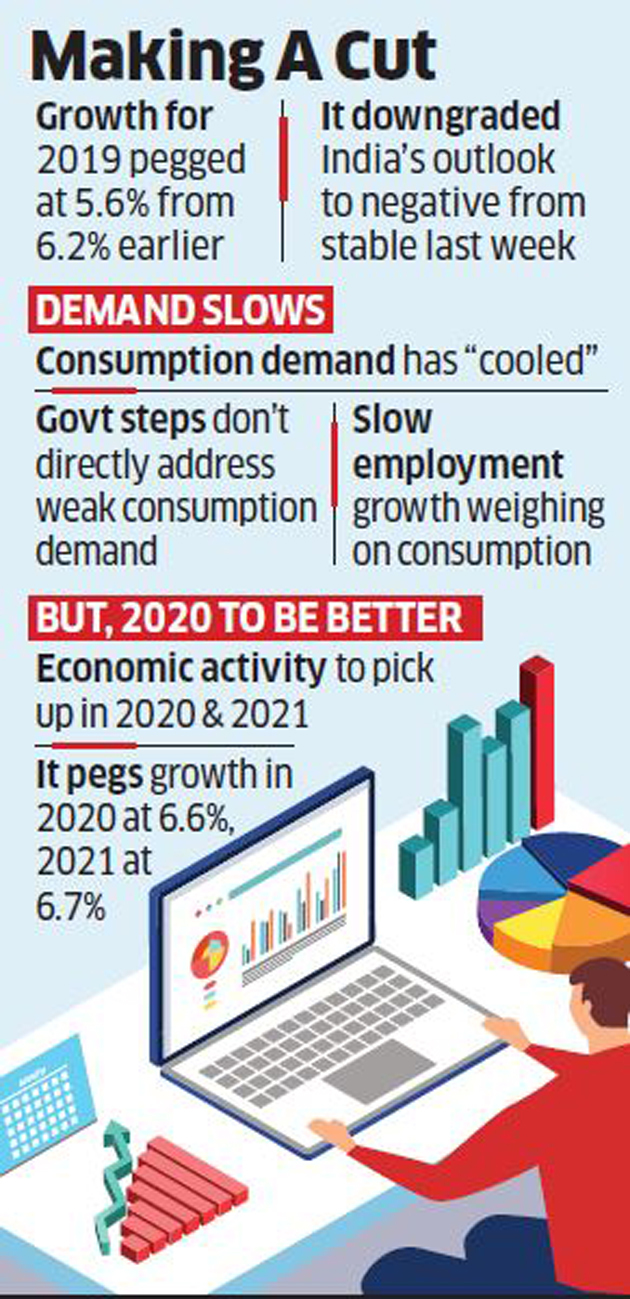 Consumer Spend Survey Won T Be Released Ministry Consumer