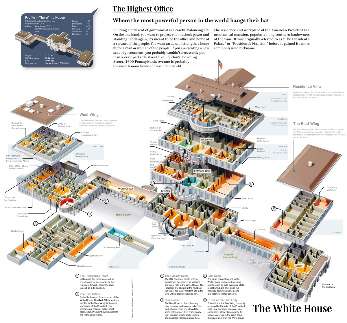 A deep look inside the white house the us best known and heres a layout of the white house pooptronica