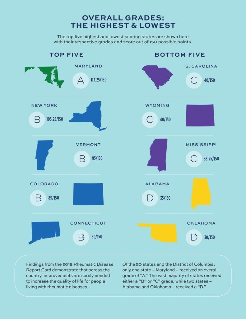 A New Report Says These Are The 15 Best States To Live In If You