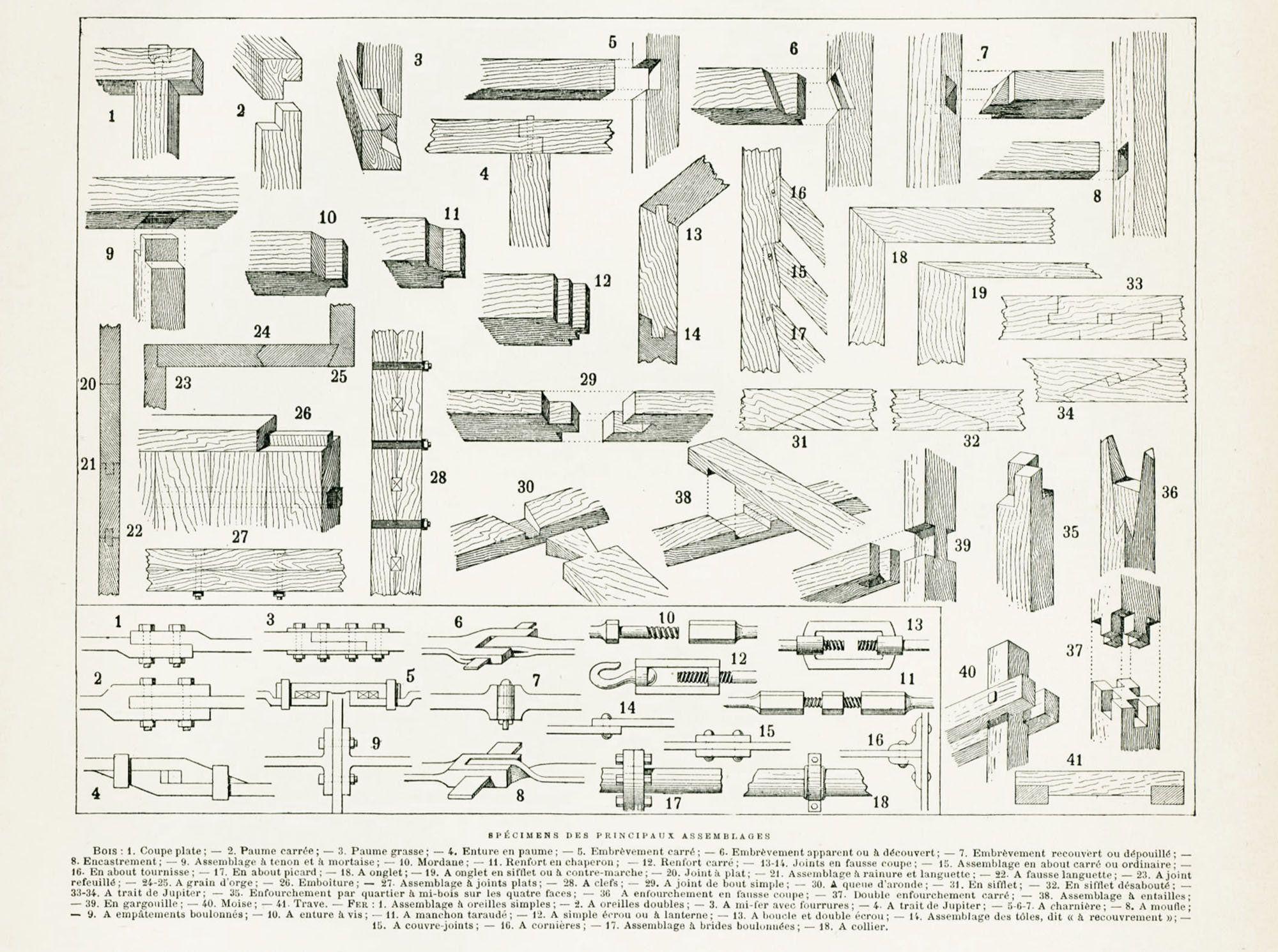 1897 Assemblage Bois Menuiserie Charpente Planche Originale