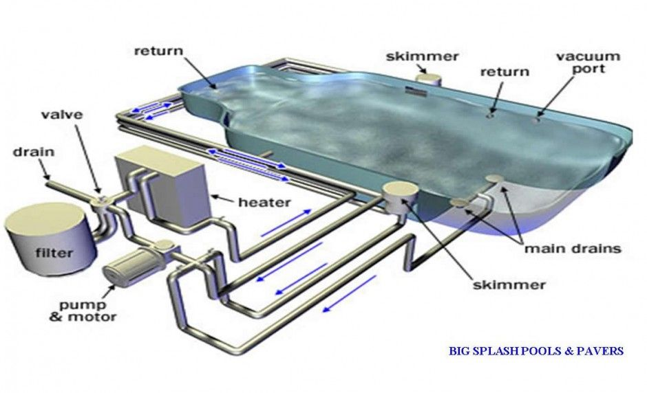 Infinity pool design drawings design decorating 715778 for Pool design and engineering