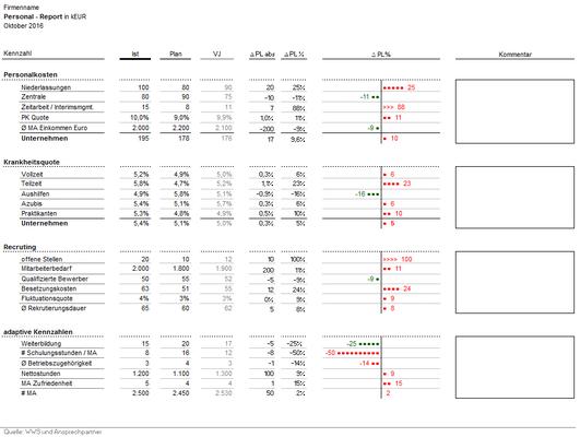 Personal Toolbox Mit 15 Excel Vorlagen Hanseatic Business School Excel Vorlage Excel Tipps Vorlagen