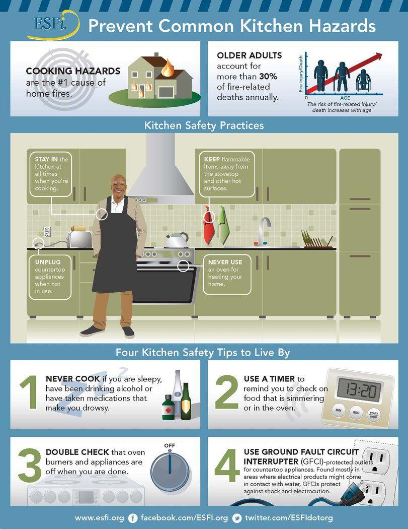 Prevent Common Kitchen Hazards Kitchen Hazards Lettuce Wraps