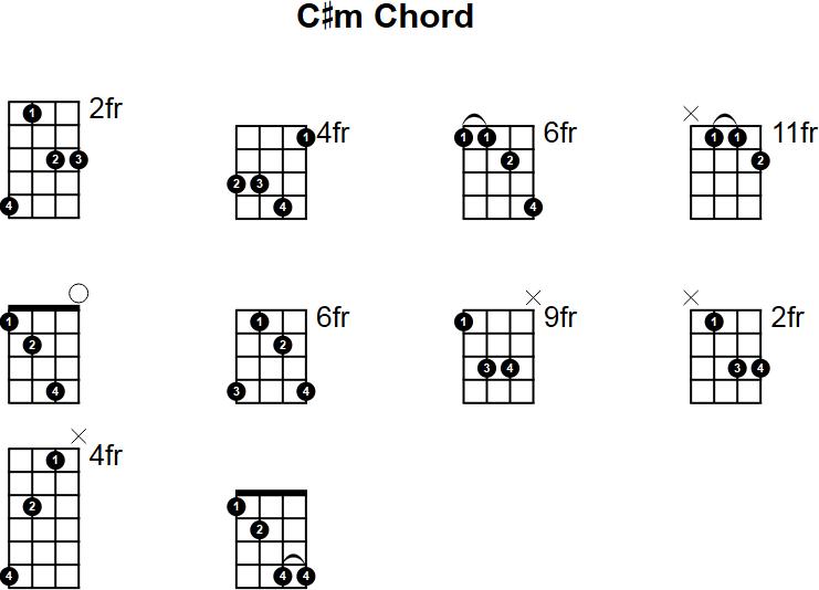 C Minor Chord Mandolin Mandolin Pinterest Mandolin
