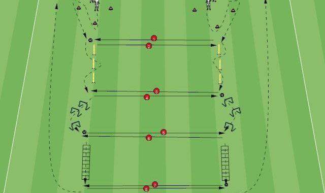 Football Tactics Tipps