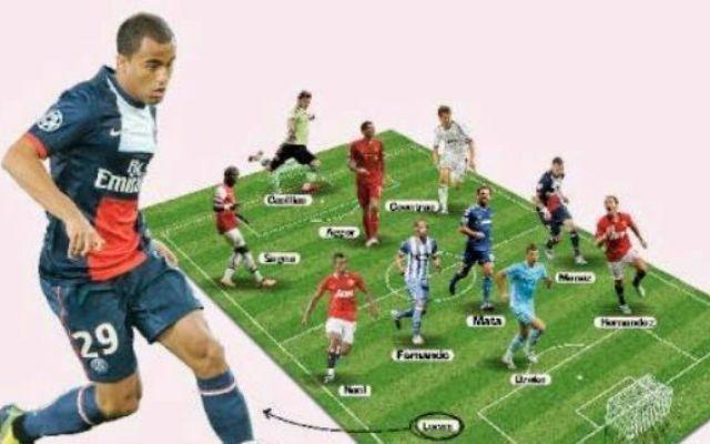 Inter: ecco la formazione ideale per la prossima stagione #inter #serie #a #calciomercato #dzeko