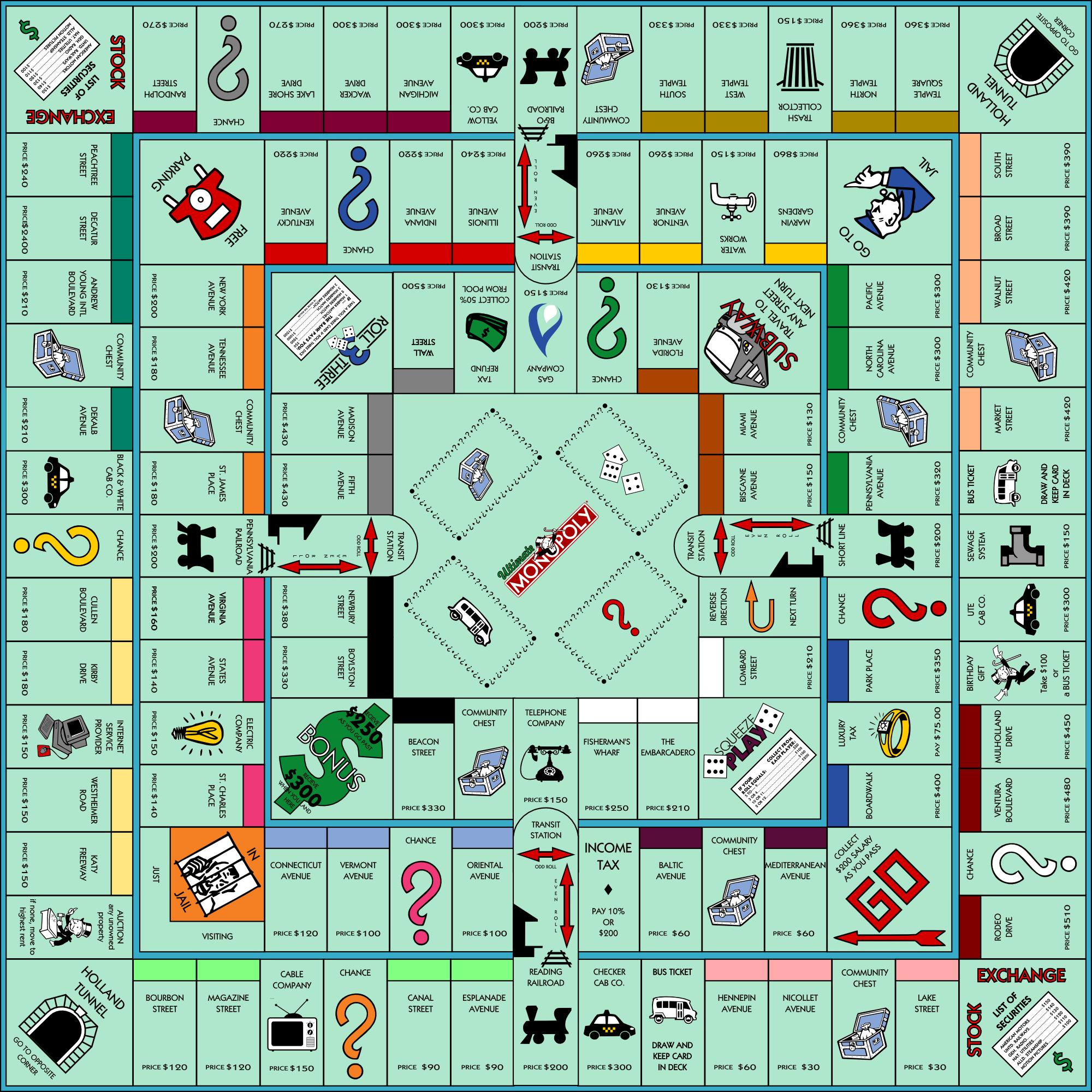 Ultimate Monopoly By Jonizaak On Deviantart Monopoly Monopoly Game Board Games