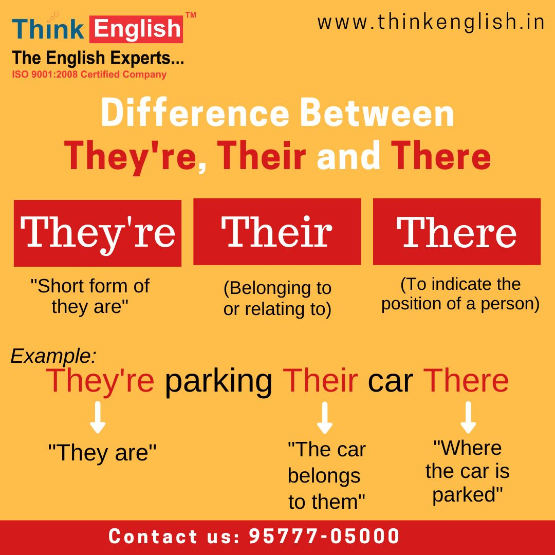 Learn Difference Between They Re Their And There Then