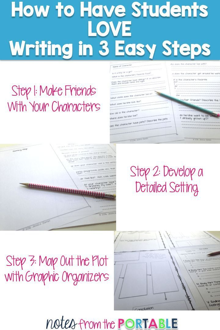Love these ideas on helping students with writing.  FREE character development questions to help students with details.  This really helped my writer's workshop time.  How to Have Students Love Writing in 3 Easy Steps