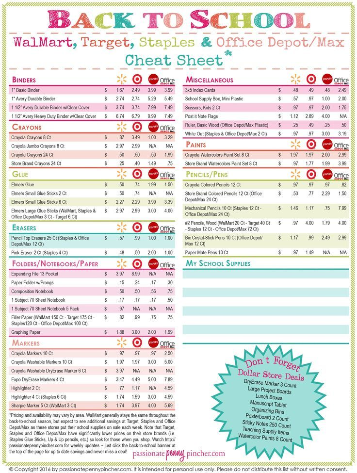 Back-To-School Cheat Sheet Where To Get The Best Deals On School - notice of copyright importance