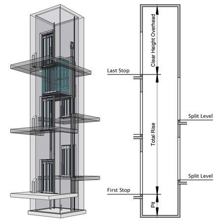Pin de anna  em A 观光电梯 em 2019 | Elevador residencial