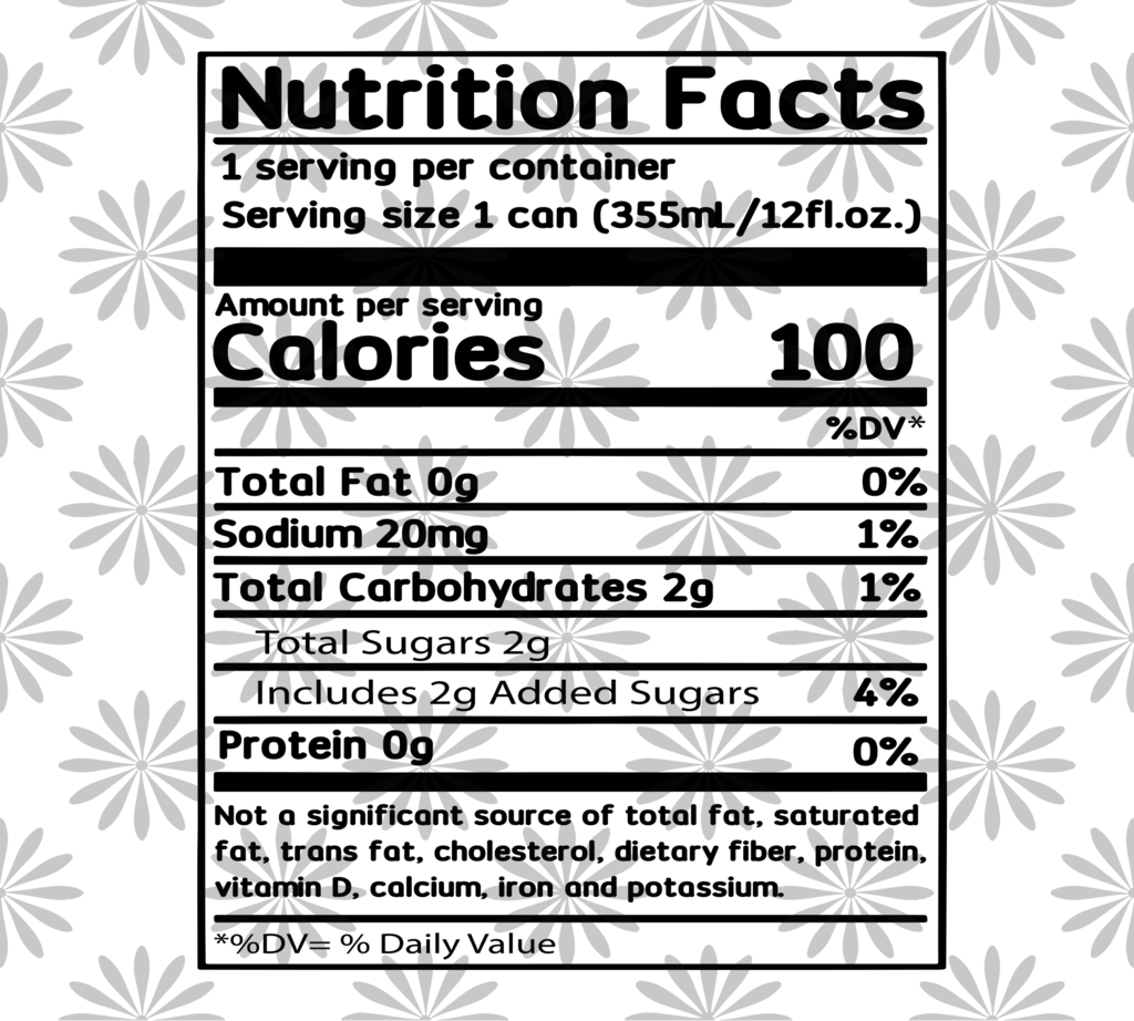 Pin By Naomi Burris On Svgs Svg Nutrition Facts Cricut