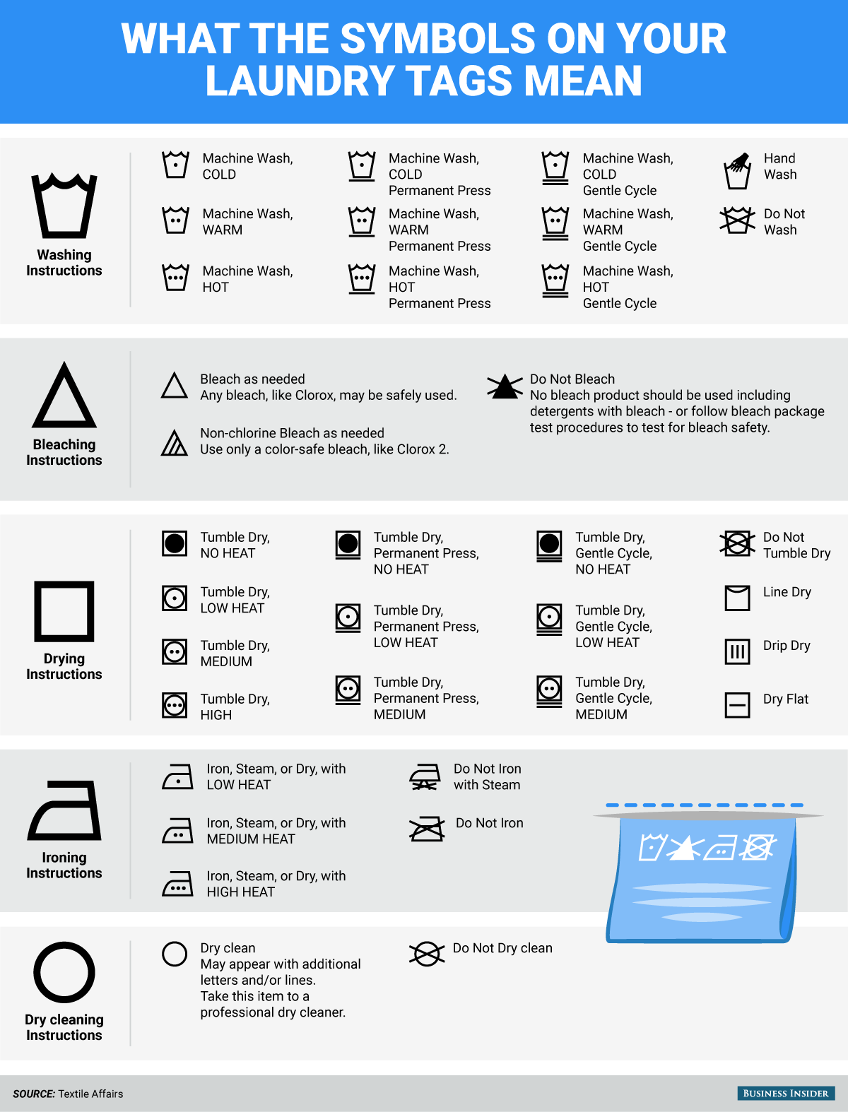 Laundry decoded A guide to tag symbols Laundry symbols