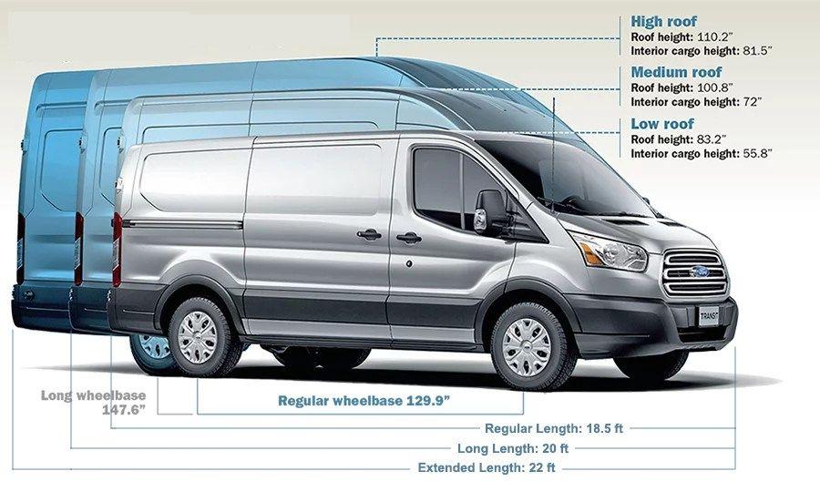 Choosing A Van Transit Vs Sprinter Vs Promaster Vs Nv In 2020 Ford Transit Ford Transit Campervan Ford Transit Camper
