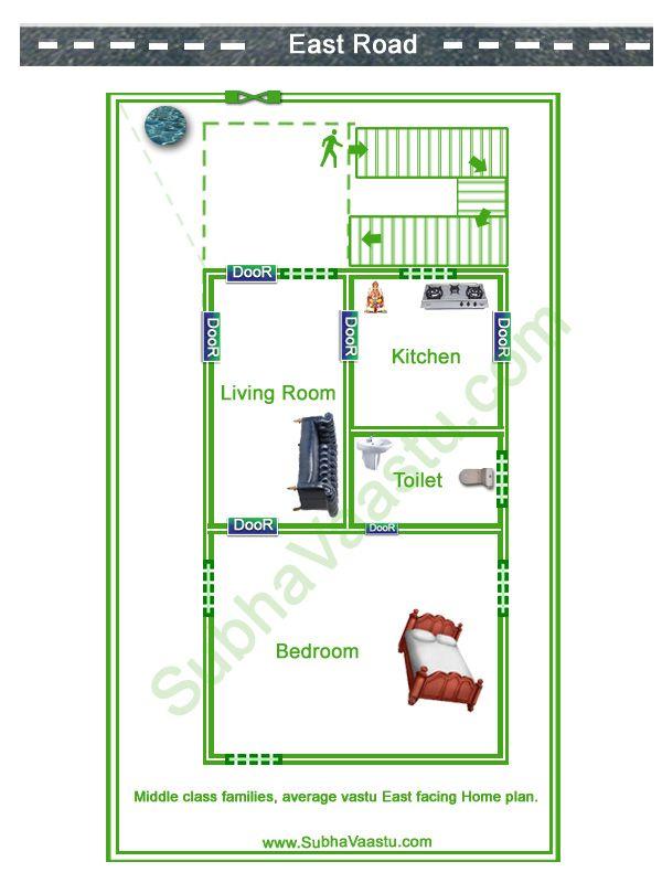 East Facing Home Vastu Plan House Plans How To Plan Plan Design
