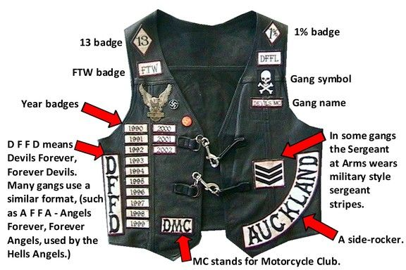 Pin on Hells Angels MC