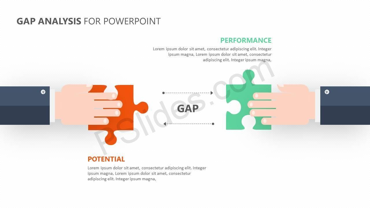 Gap Analysis Powerpoint Template Powerpoint Powerpoint