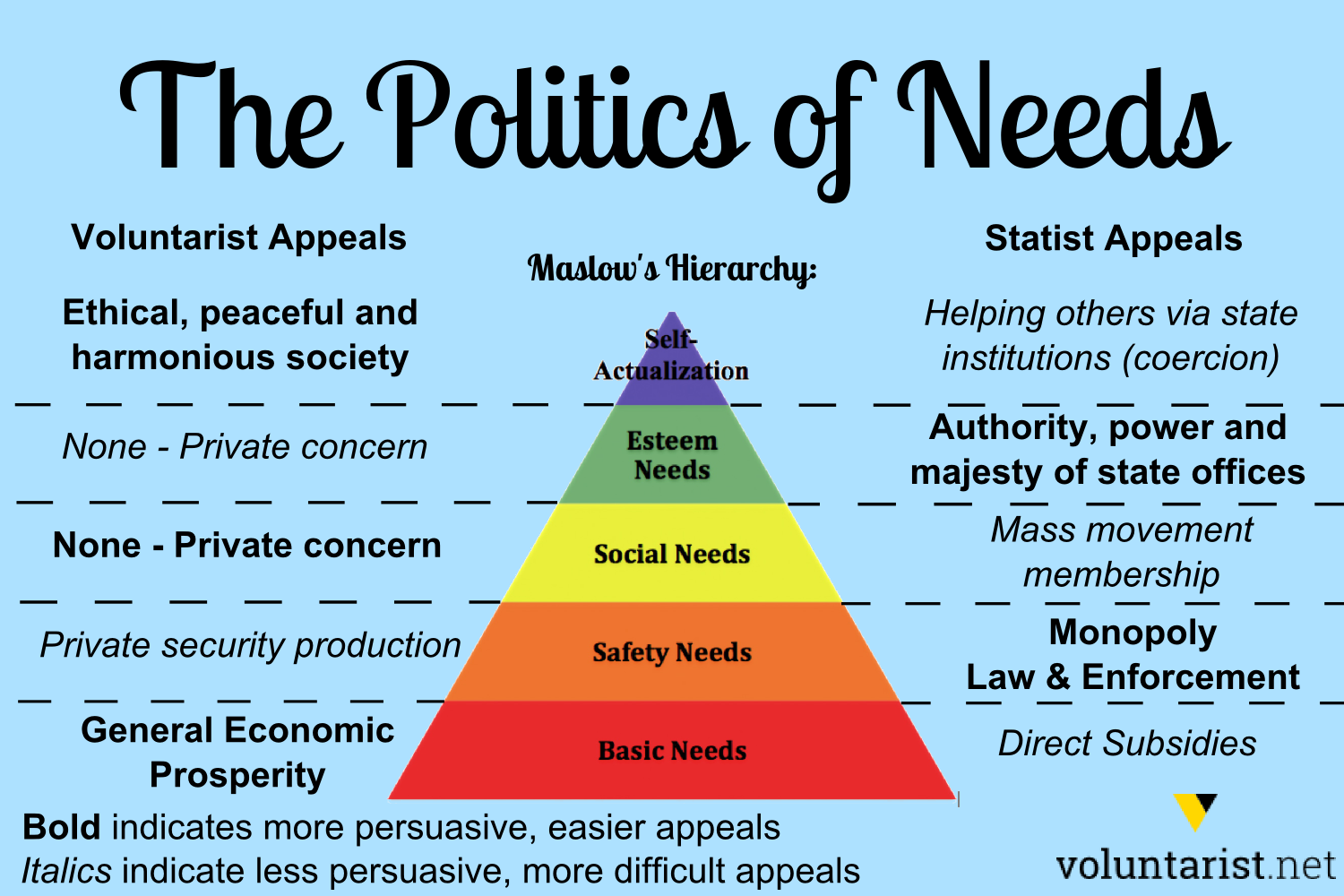 Buy research papers online cheap needs hierarchy theory of     HIERARCHY OF NEEDS