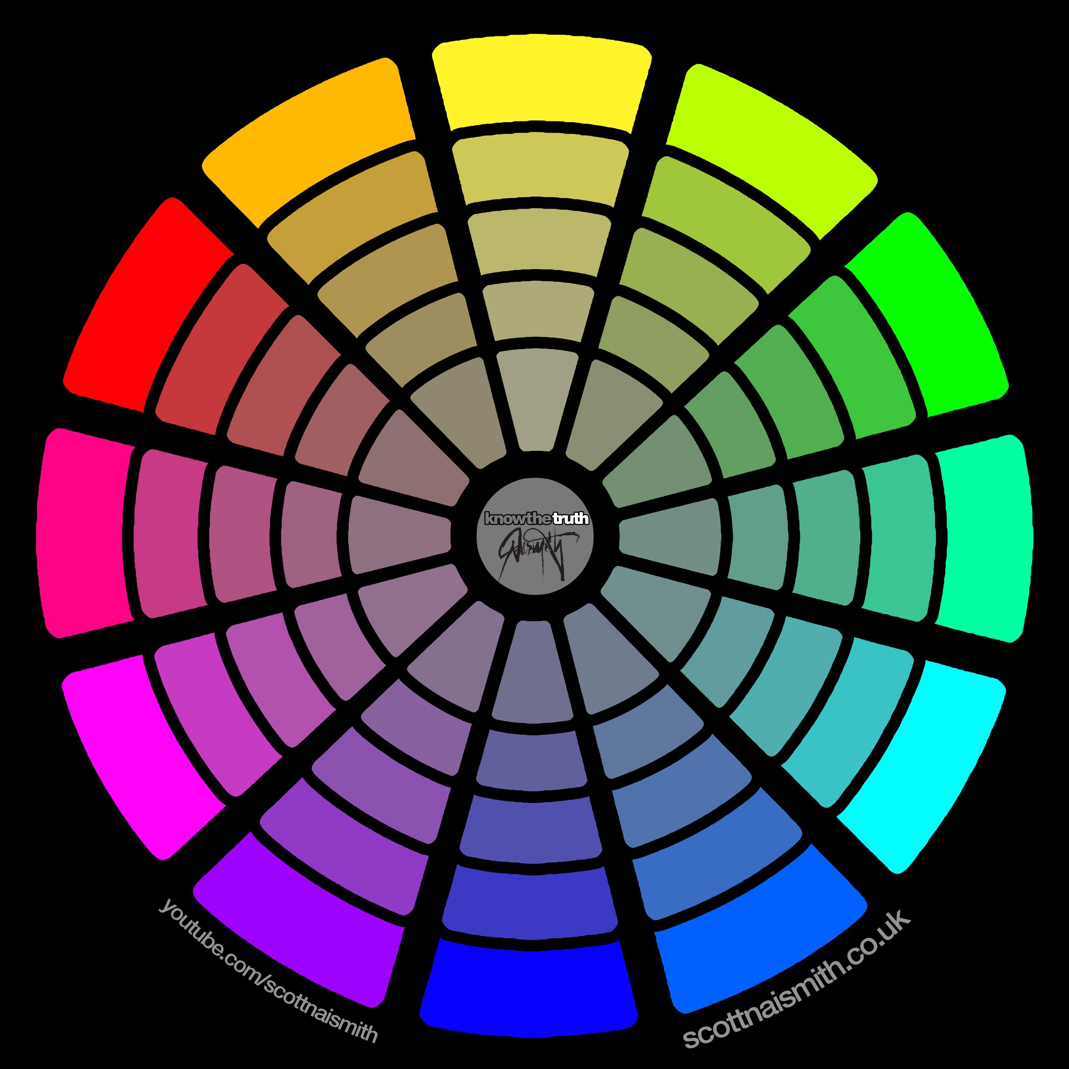 Co color wheel art - Naismith Cmy Colour Wheel Black Scott Naismith Shop