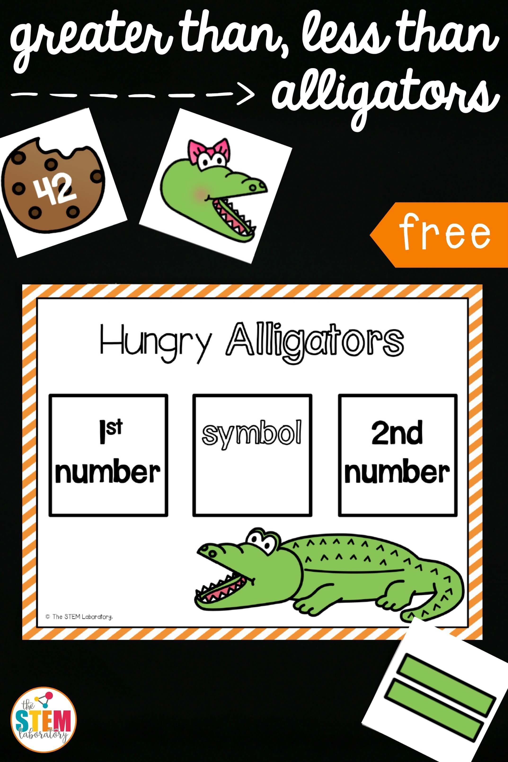 Greater Than Less Than Alligators The Stem Laboratory Numbers Kindergarten Second Grade Math Math Signs