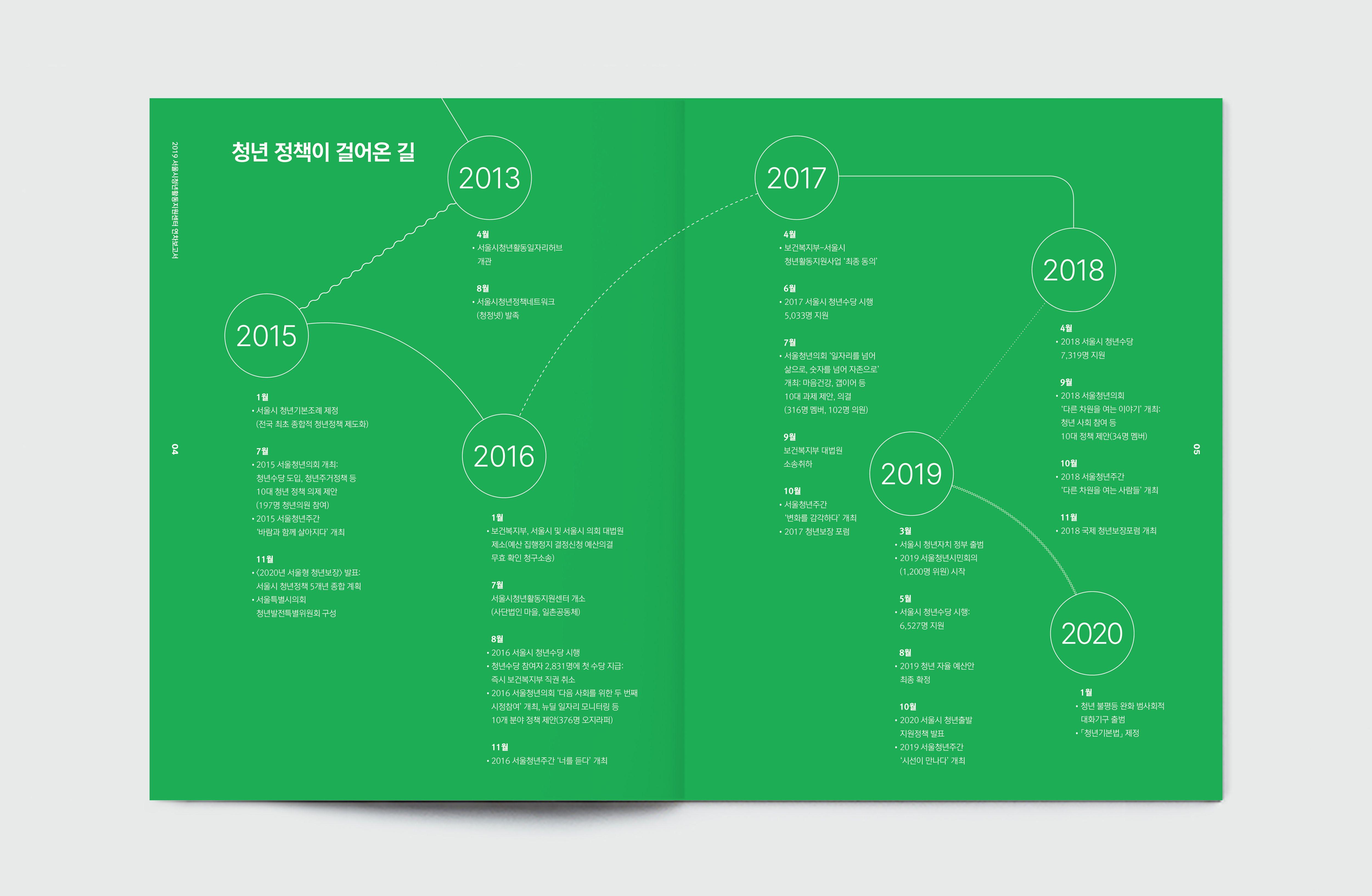 에뉴얼리포트에 있는 Angela Tam님의 핀 2020 디자인