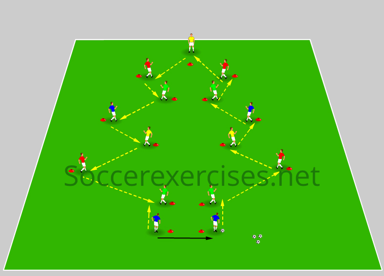 We Have An Extra Soccer Exercise For You We Created A Christmas Tree Passing Drill Its A Team Passing Drill In Th In 2020 Soccer Workouts Fun Soccer Drills Kids Soccer