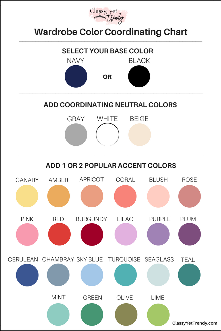 Wardrobe color coordinating chart learn how to create  capsule using the step visual guide and this by you  ll start also colour rh pinterest