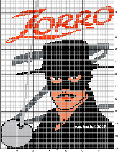 El Zorro Crafting Insanity Cross Stitch And Embroidery