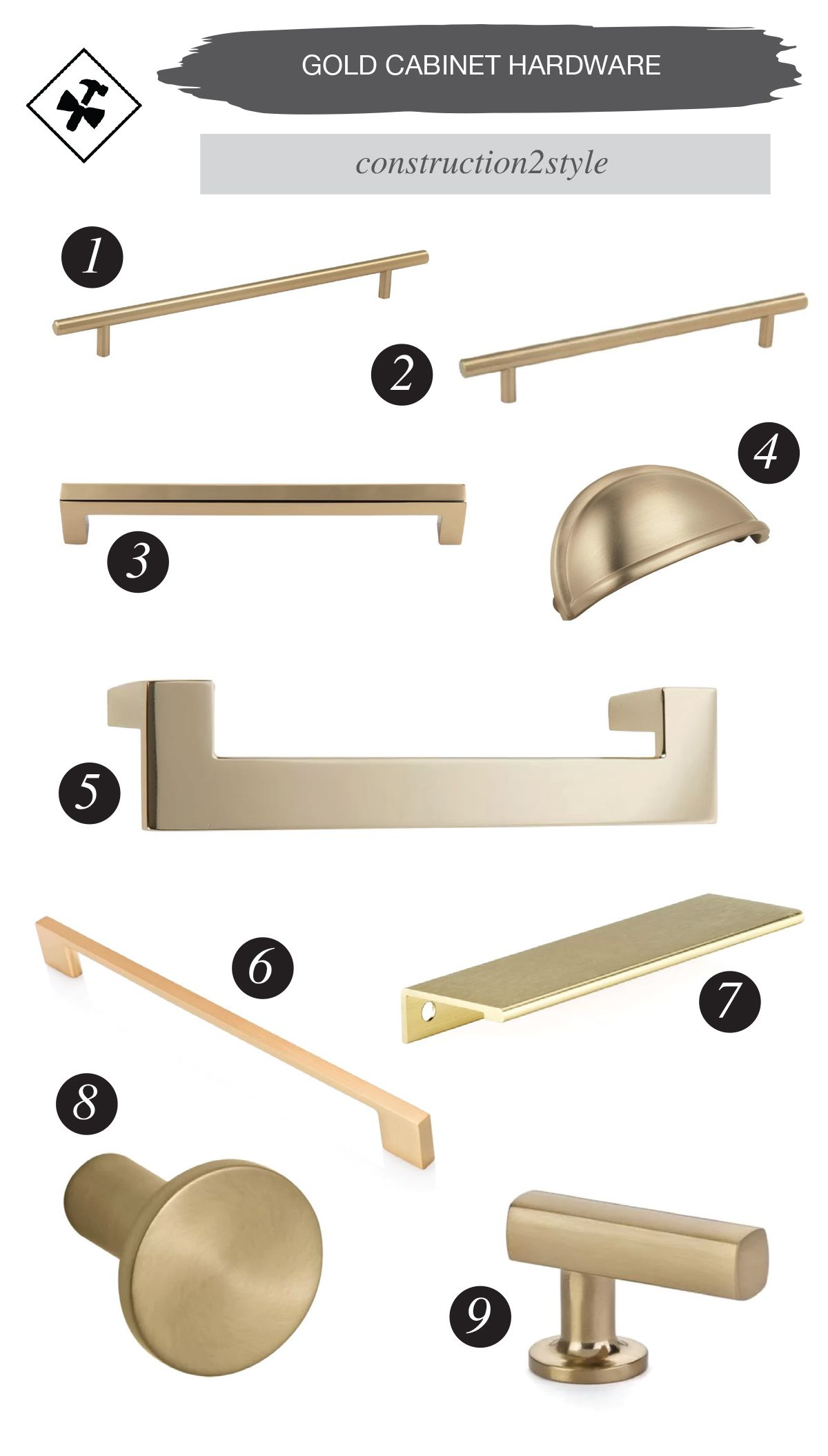 Top Gold Cabinet Hardware Options  Construction3style  Cabinetry