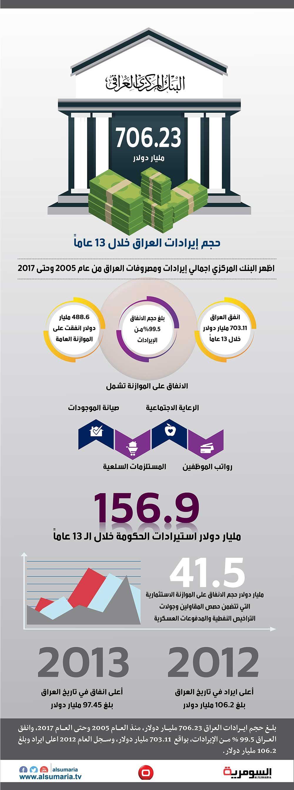 التاريخ الهجري اليوم 1440 والميلادي في السعودية التقويم الرسمي للعام الجديد Hijri Calendar Today Ceramic Art Wall Colors Map