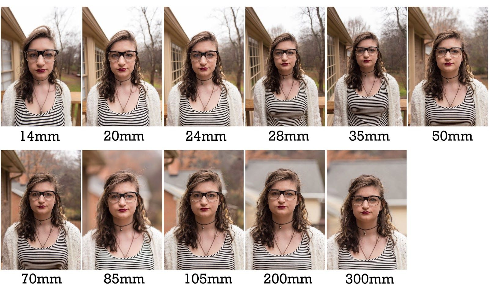 Image Result For Wide Angle Vs Telephoto Lenses Wide