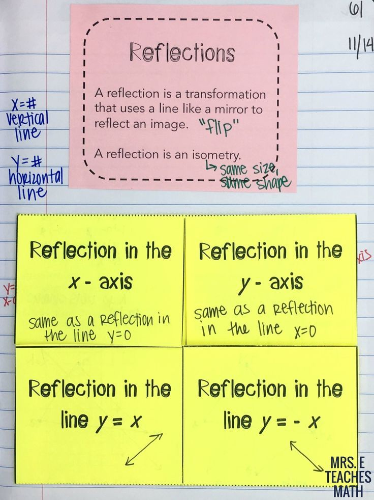 Reflections And Rotations INB Pages Geometry Domain