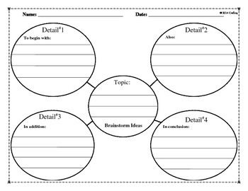 Writing Brainstorming Ideas Graphic Organizer