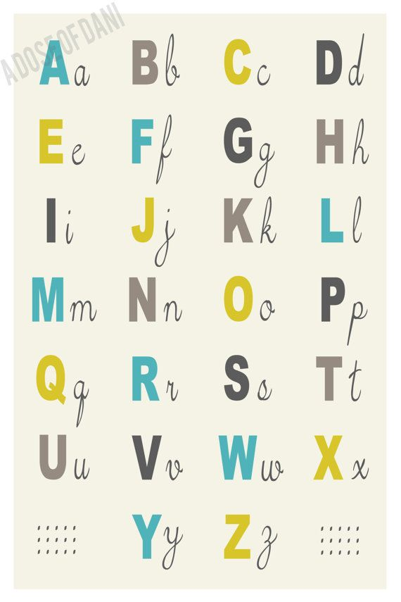 Vintage Style Alphabet Poster