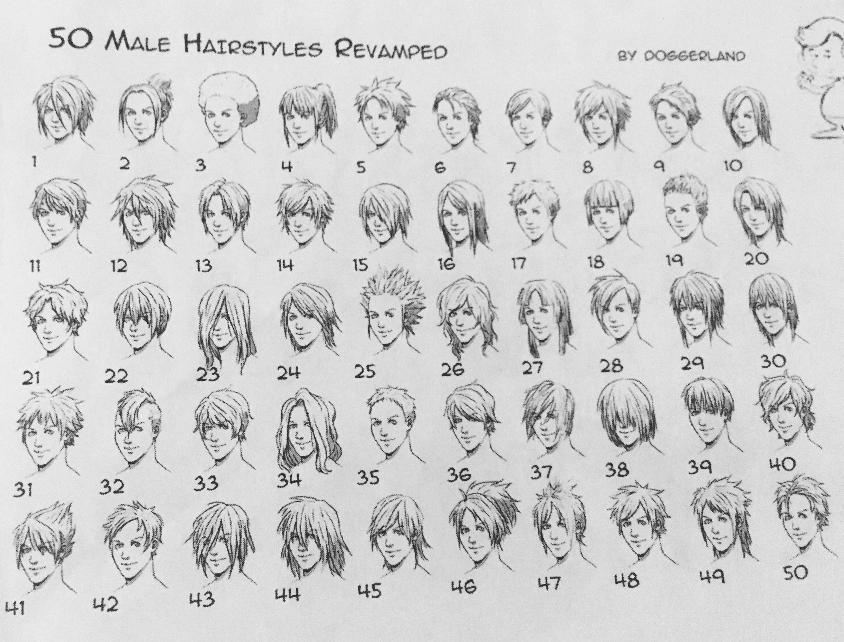 Men's hairstyles Прически аниме, Рисование волос