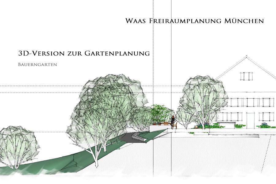 Gartenplan Gartenplanung Schnitt Gartenplanung Garten Design Bauerngarten