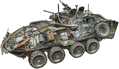 Lav 25 Usmc Light Armored Recon Bn 3 Man Crew With 4 Man Scout Team 25mm Bushmaster Cannon X2 7 62 Army Vehicles Military Vehicles Zombie Survival Vehicle