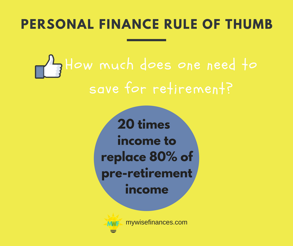 Investing 101 Power Of Compound Interest Life Insurance Facts