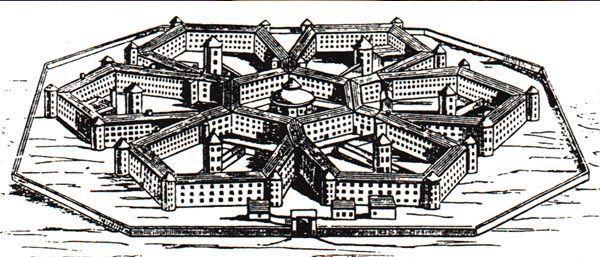Resultado de imagem para o panóptico de foucault