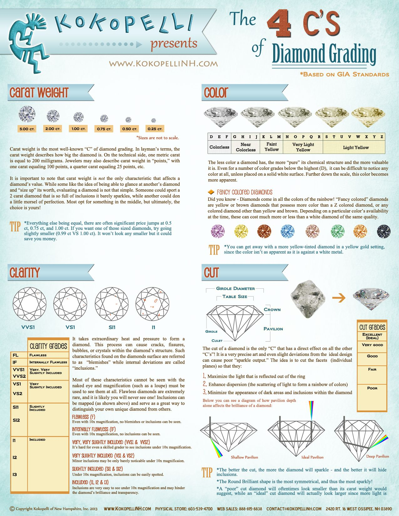 grading color weight diamond carat