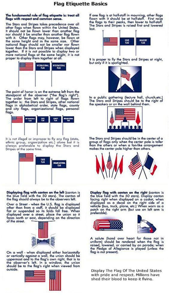 U S Flag Etiquette Display Use Of The Flag Displaying The American Flag Flag Etiquette Flag Code