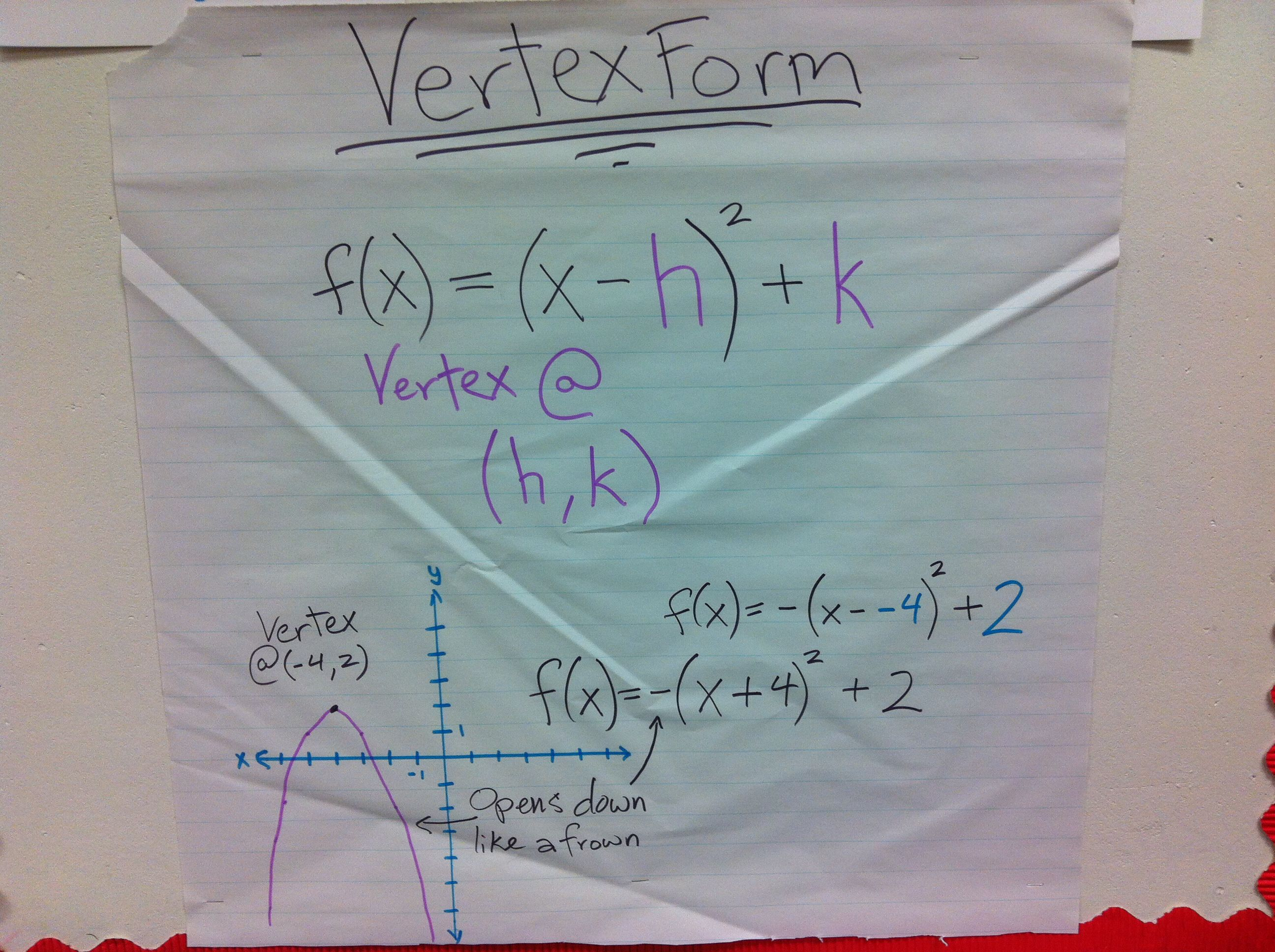 Vertex Form Of Quadratic Equations