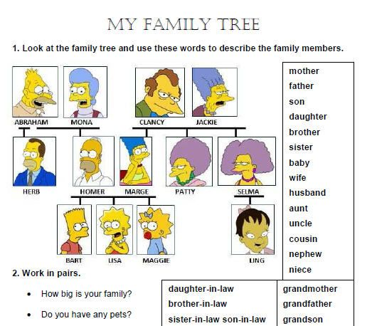 My Family Tree Worksheet | La famiglia | Spanish family tree ...