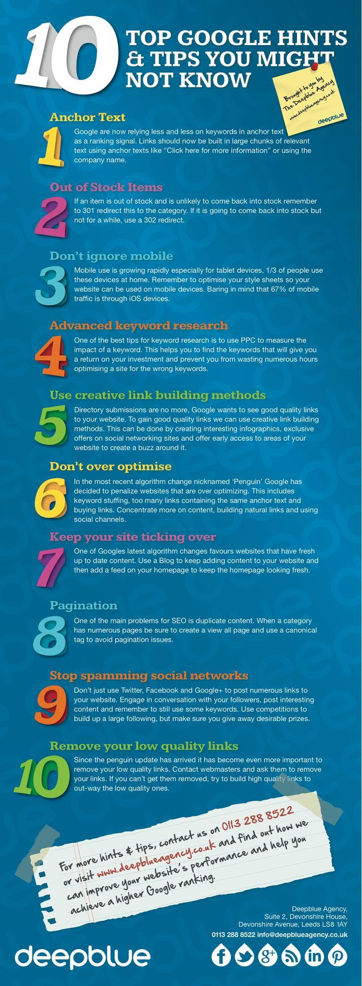 [INFOGRAPHIC] 10 Google Tips You Might Not Know: Anchor text; Creative link building; Pagination; Content; more...